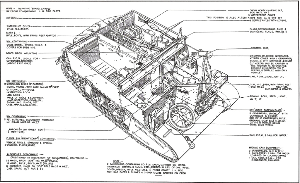 V8 Model Engine Kit furthermore Childspage besides CHASSIS 20FRAME 20USA further Dimension moreover 420312577704802664. on 1934 ford dimensions